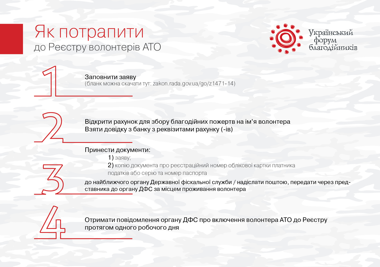 реєстр волонтерів АТО: як потрапити