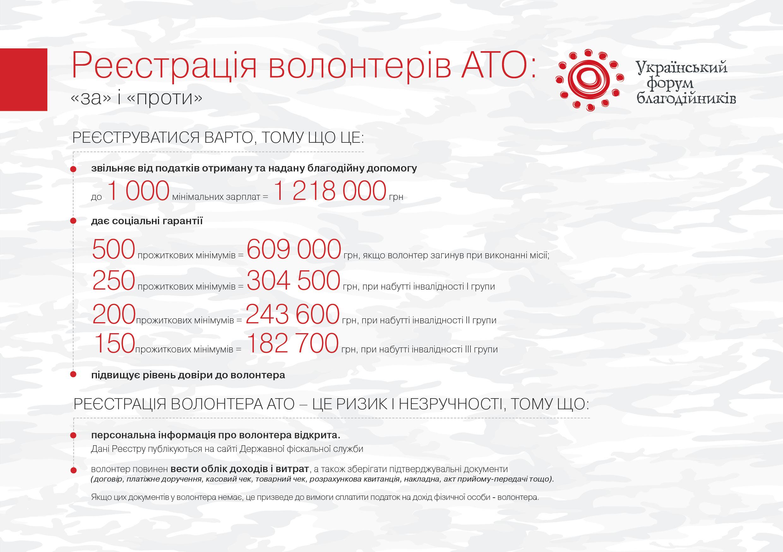 Реєстр волонтерів АТО: за і проти